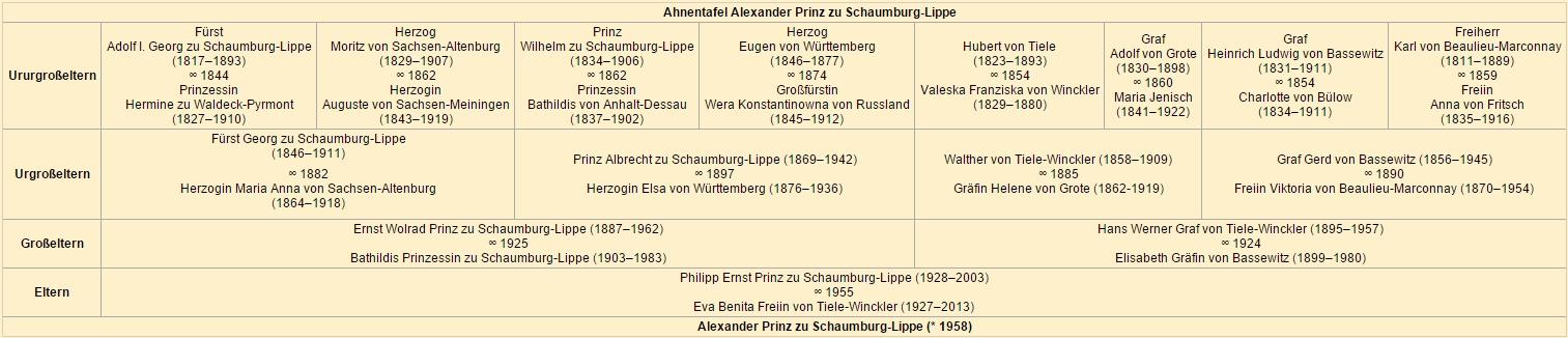 Alexander Prinz zu Schaumburg-Lippe